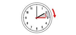 Passage à l'heure d'été la nuit du 24 au 25 mars